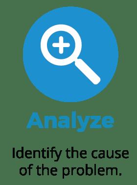 six sigma analyze